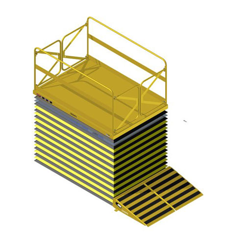 Lift Table man-lift ramp skirt guard