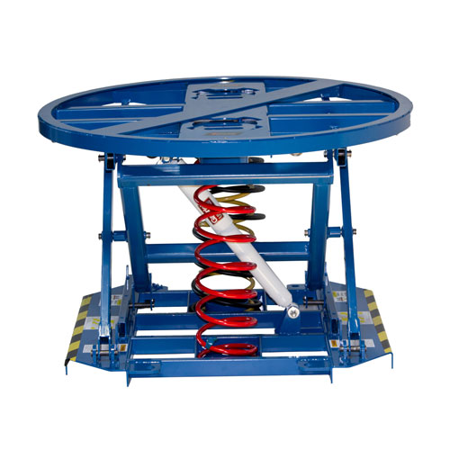 Spring-Operated-Pallet-Carousel-and-Skid-Positioner