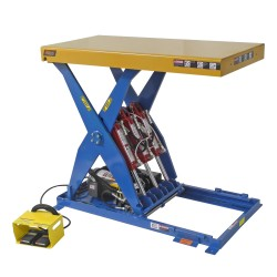 ergonomic scissor lift table