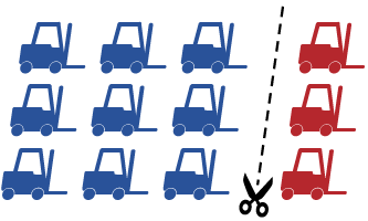 lift-truck-rightsizing
