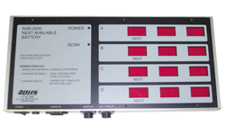 Next Available Battery Fleet Management (NAB-2000)
