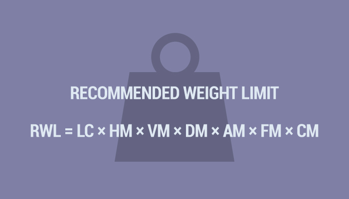 NIOSH Lifting Equation Recommended Weight Limit