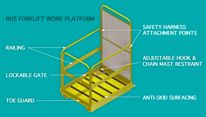 OSHA Updates Rules on Work Surfaces and Fall Protection
