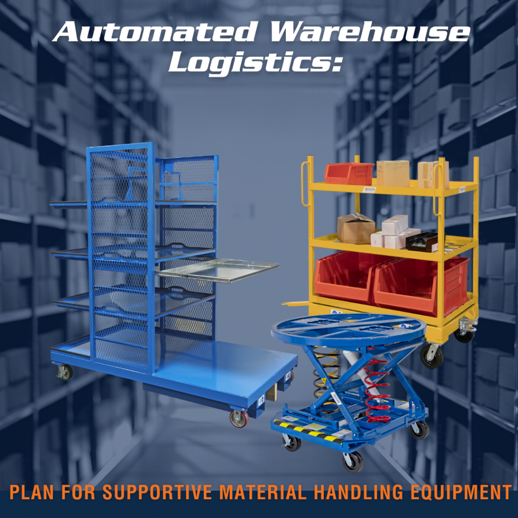 Automated Warehouse Logistics: Plan for Supportive Material Handling Equipment